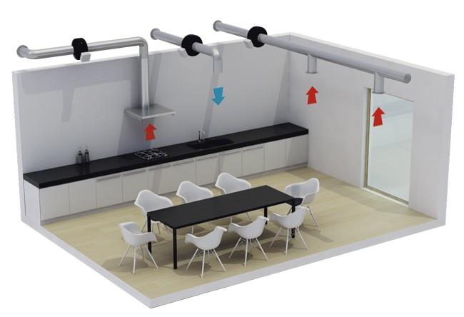 příklad použití E-vent EDF